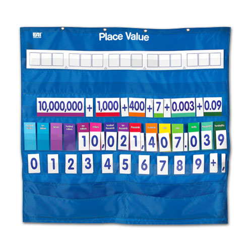 Deluxe Place Value Pocket Chart - Common Core State Standards | EAI ...
