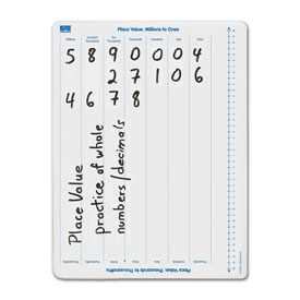 Place Value: Millions to Thousandths Dry-Erase Board: Double-Sided - Set of 10