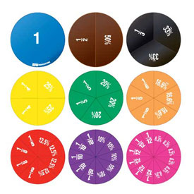 Double-Sided Fraction/Percentage Circles - Set of 51