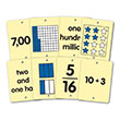 EAI® Classroom Open Number Line Cards: Grades 3-5