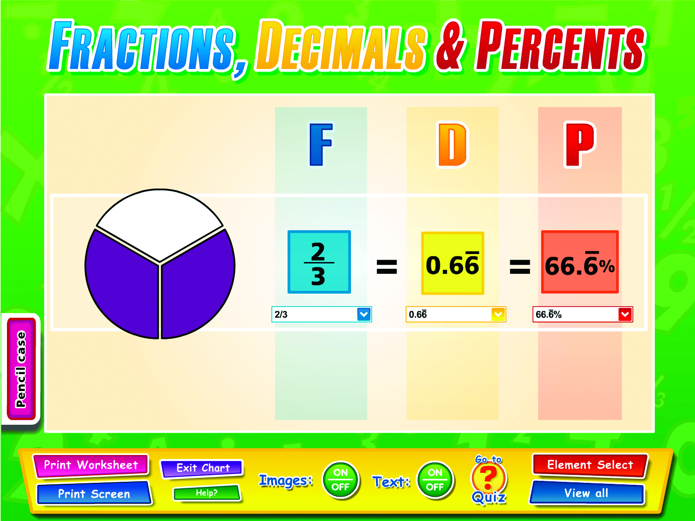 Fractions, Decimals, Percentages Interactive Whiteboard Chart Set ...