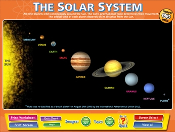 free solar system chart - photo #1